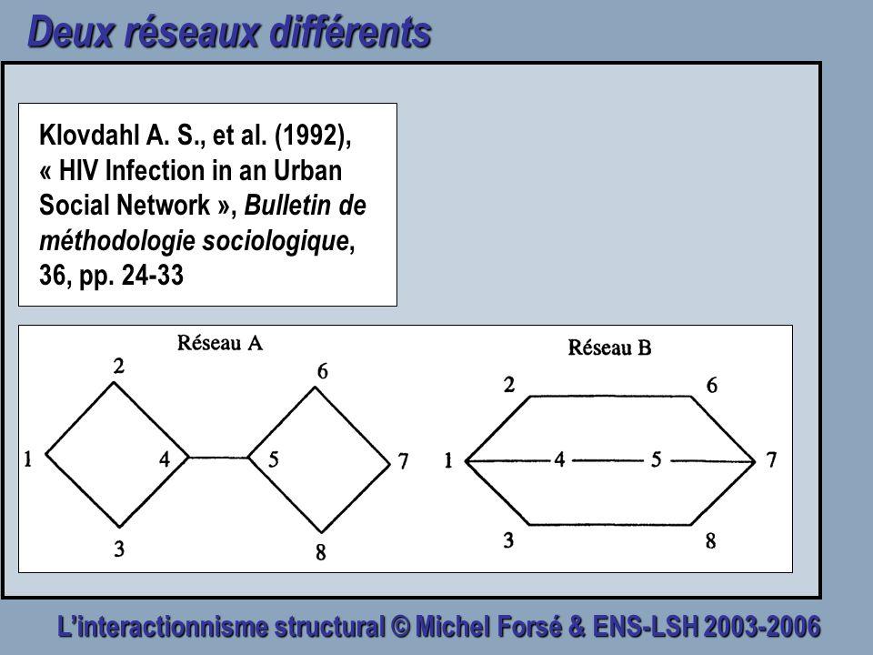 Linteractionnisme structural © Michel Forsé & ENS-LSH 2003-2006 Deux réseaux différents Klovdahl A. S., et al. (1992), « HIV Infection in an Urban Soc
