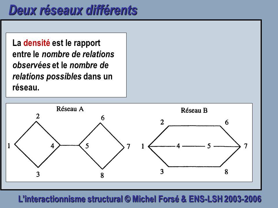 Linteractionnisme structural © Michel Forsé & ENS-LSH 2003-2006 Deux réseaux différents La densité est le rapport entre le nombre de relations observées et le nombre de relations possibles dans un réseau.