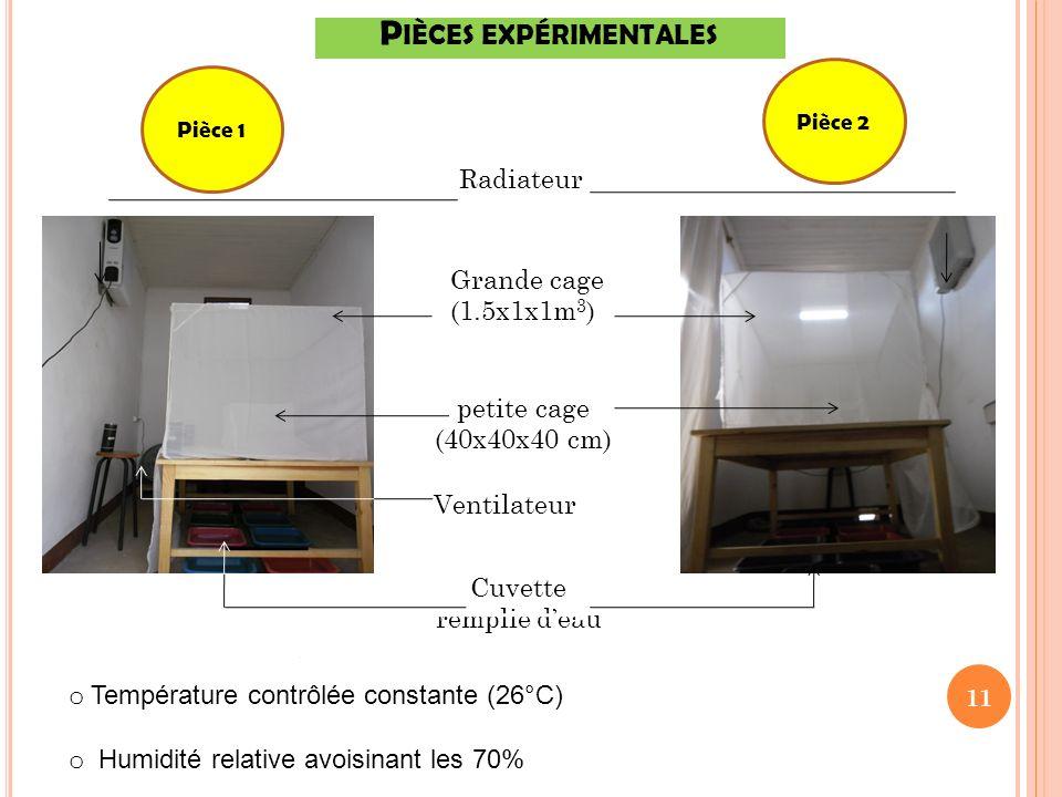 P IÈCES EXPÉRIMENTALES 11 Radiateur Grande cage (1.5x1x1m 3 ) petite cage (40x40x40 cm) Ventilateur Cuvette remplie deau Pièce 1 Pièce 2 o Température