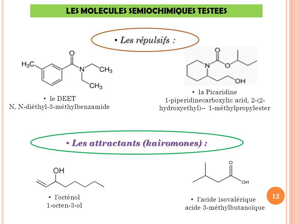 LES MOLECULES SEMIOCHIMIQUES TESTEES locténol 1-octen-3-ol lacide isovalérique acide 3-méthylbutanoïque le DEET N, N-diéthyl-3-méthylbenzamide la Pica
