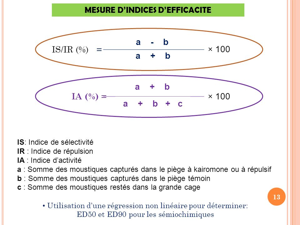 Dose (mg) 14 RESULTATS Evaluation de répulsifs connus