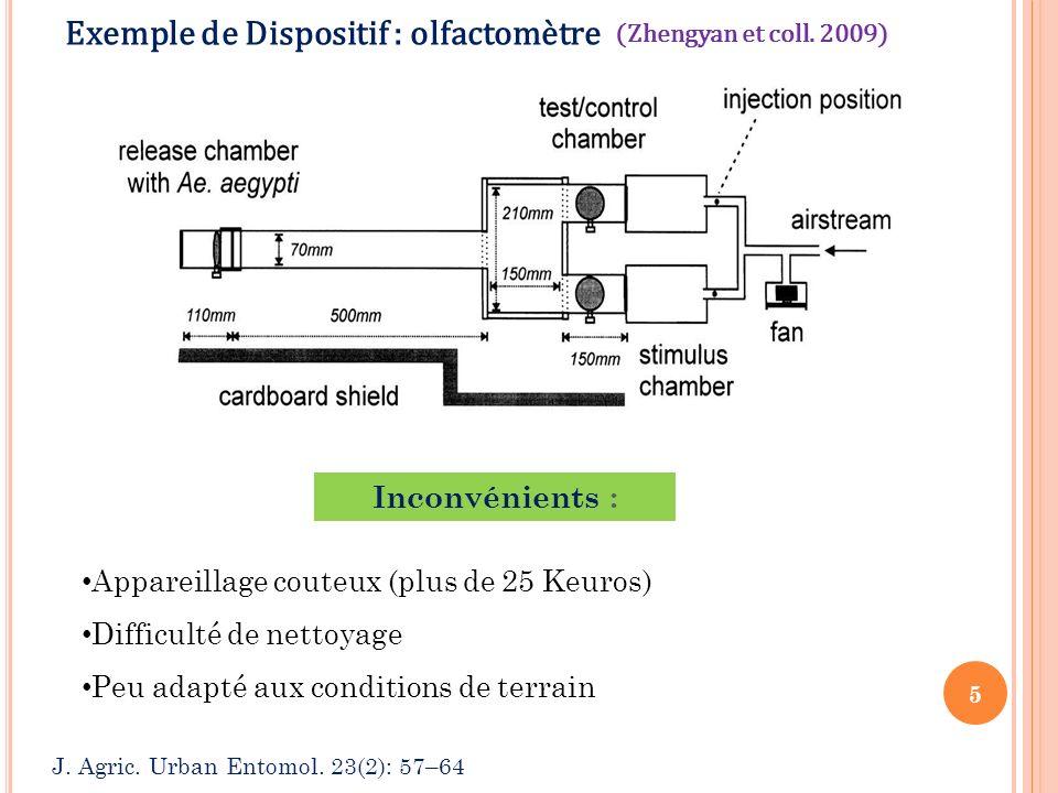 Appareillage couteux (plus de 25 Keuros) Difficulté de nettoyage Peu adapté aux conditions de terrain J. Agric. Urban Entomol. 23(2): 57–64 5 Exemple