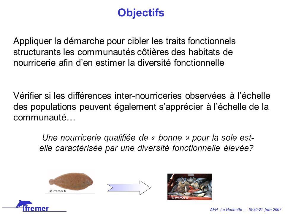 AFH La Rochelle – 19-20-21 juin 2007 Appliquer la démarche pour cibler les traits fonctionnels structurants les communautés côtières des habitats de n