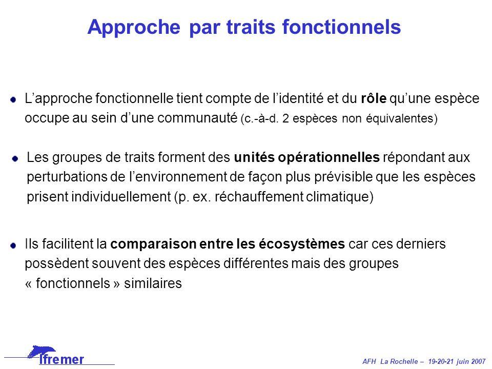 AFH La Rochelle – 19-20-21 juin 2007 Approche par traits fonctionnels Ils facilitent la comparaison entre les écosystèmes car ces derniers possèdent s
