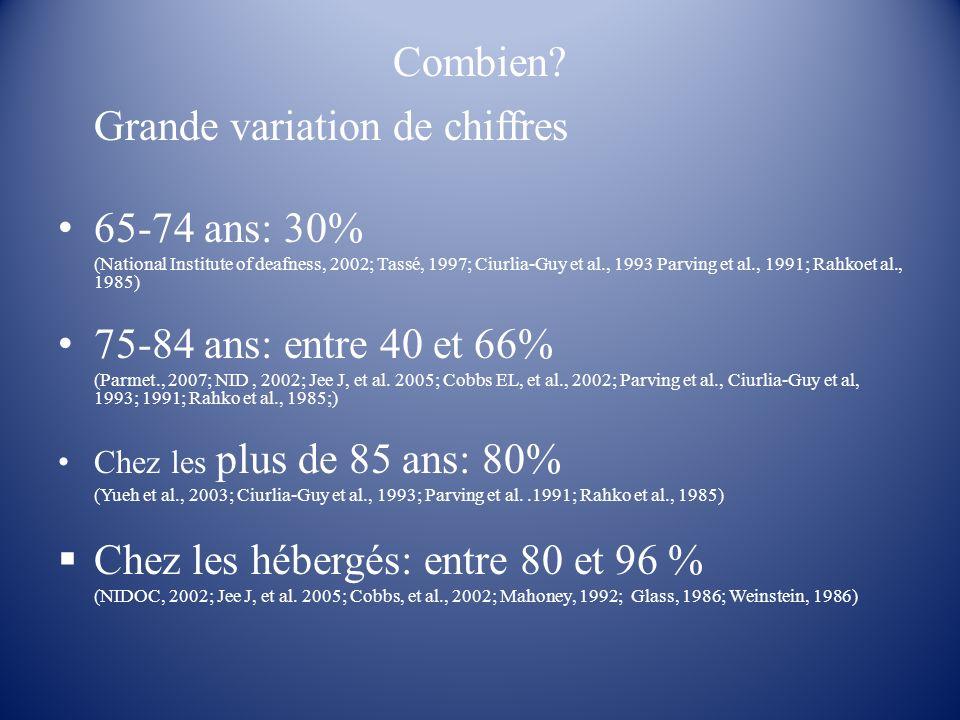 Combien? Grande variation de chiffres 65-74 ans: 30% (National Institute of deafness, 2002; Tassé, 1997; Ciurlia-Guy et al., 1993 Parving et al., 1991