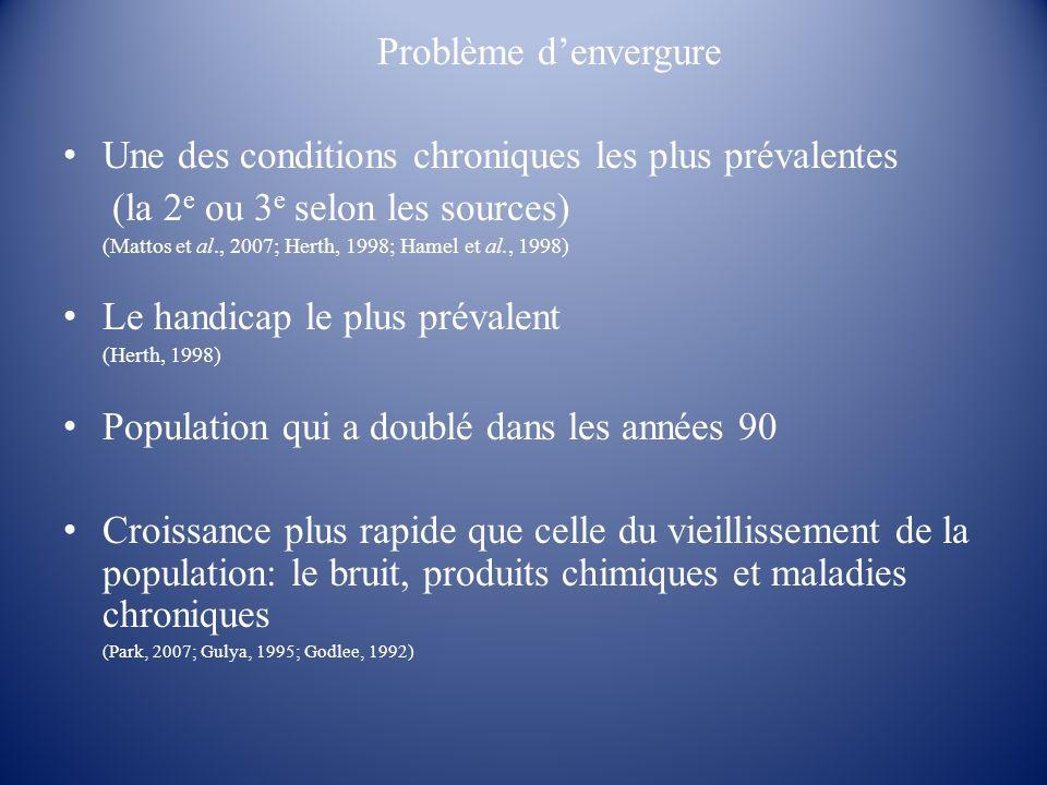 Problème denvergure Une des conditions chroniques les plus prévalentes (la 2 e ou 3 e selon les sources) (Mattos et al., 2007; Herth, 1998; Hamel et a