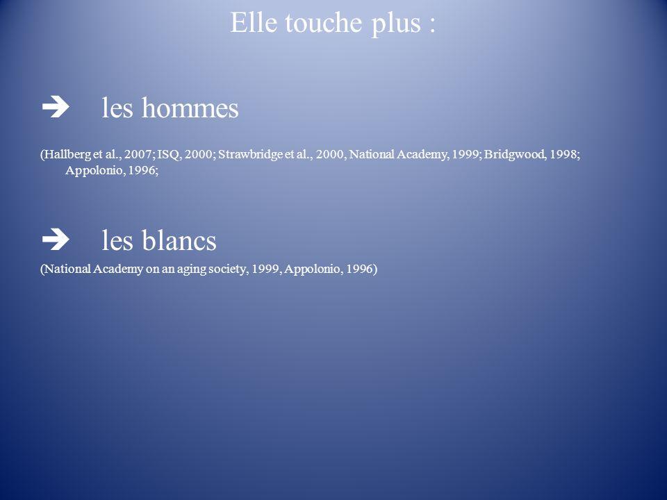 Elle touche plus : les hommes (Hallberg et al., 2007; ISQ, 2000; Strawbridge et al., 2000, National Academy, 1999; Bridgwood, 1998; Appolonio, 1996; l