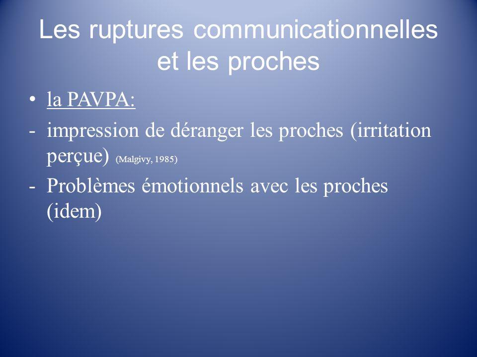Les ruptures communicationnelles et les proches la PAVPA: -impression de déranger les proches (irritation perçue) (Malgivy, 1985) -Problèmes émotionne