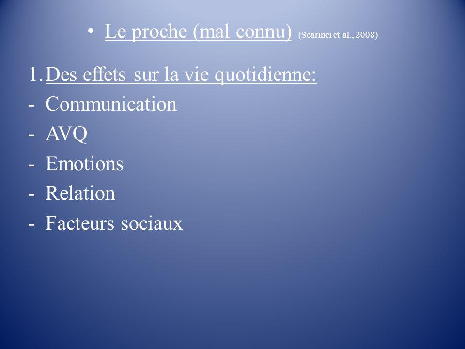 Le proche (mal connu) (Scarinci et al., 2008) 1.Des effets sur la vie quotidienne: -Communication -AVQ - Emotions -Relation -Facteurs sociaux