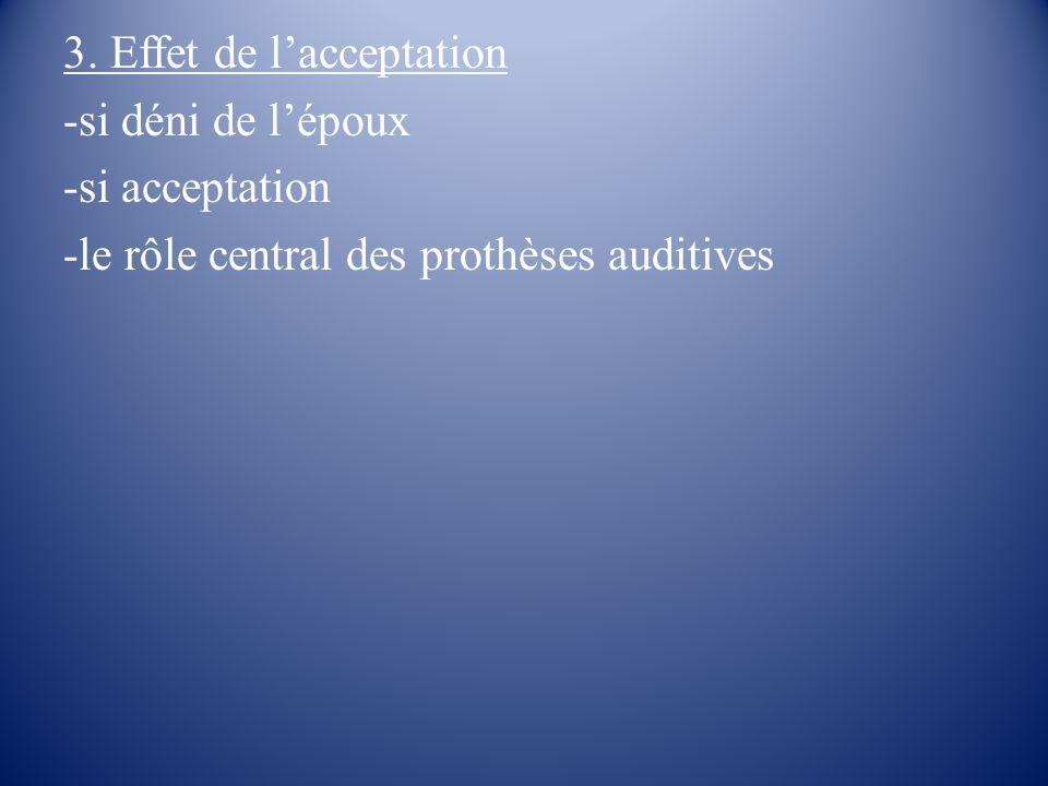 3. Effet de lacceptation -si déni de lépoux -si acceptation -le rôle central des prothèses auditives