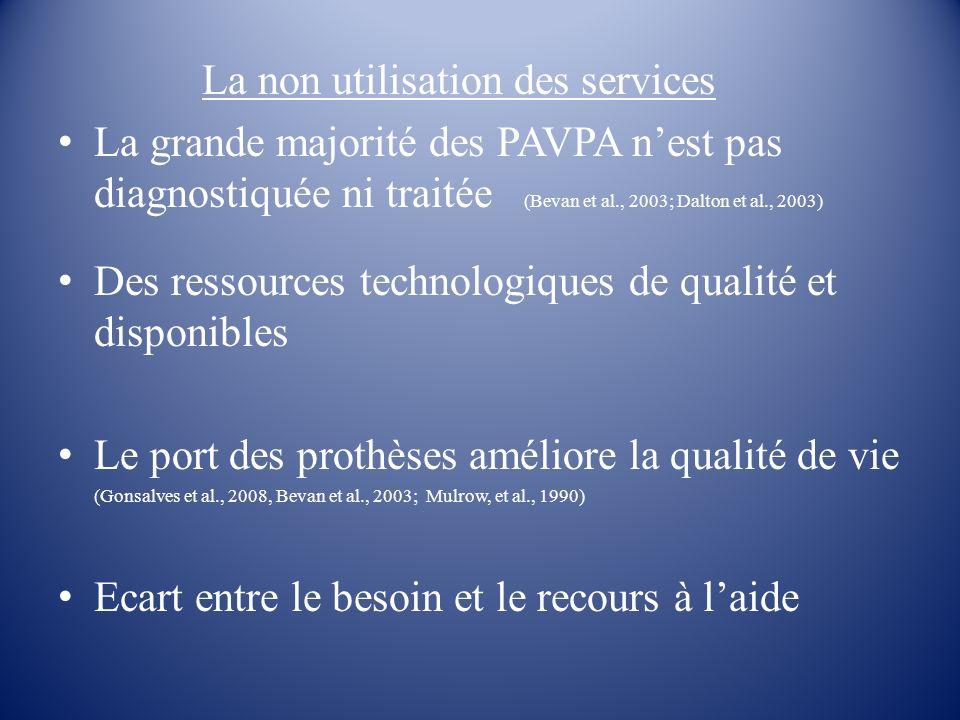 La non utilisation des services La grande majorité des PAVPA nest pas diagnostiquée ni traitée (Bevan et al., 2003; Dalton et al., 2003) Des ressource