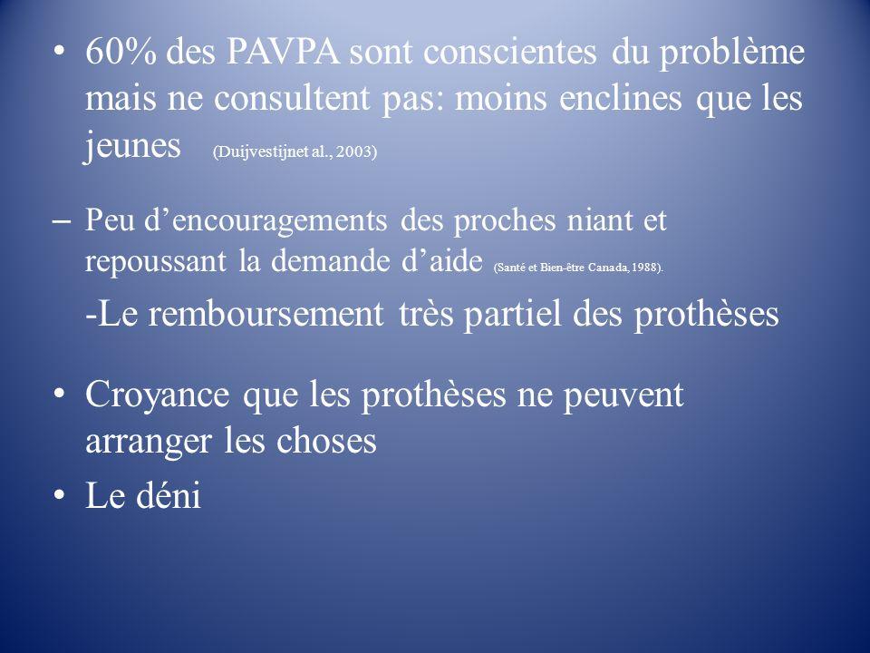 60% des PAVPA sont conscientes du problème mais ne consultent pas: moins enclines que les jeunes (Duijvestijnet al., 2003) – Peu dencouragements des p