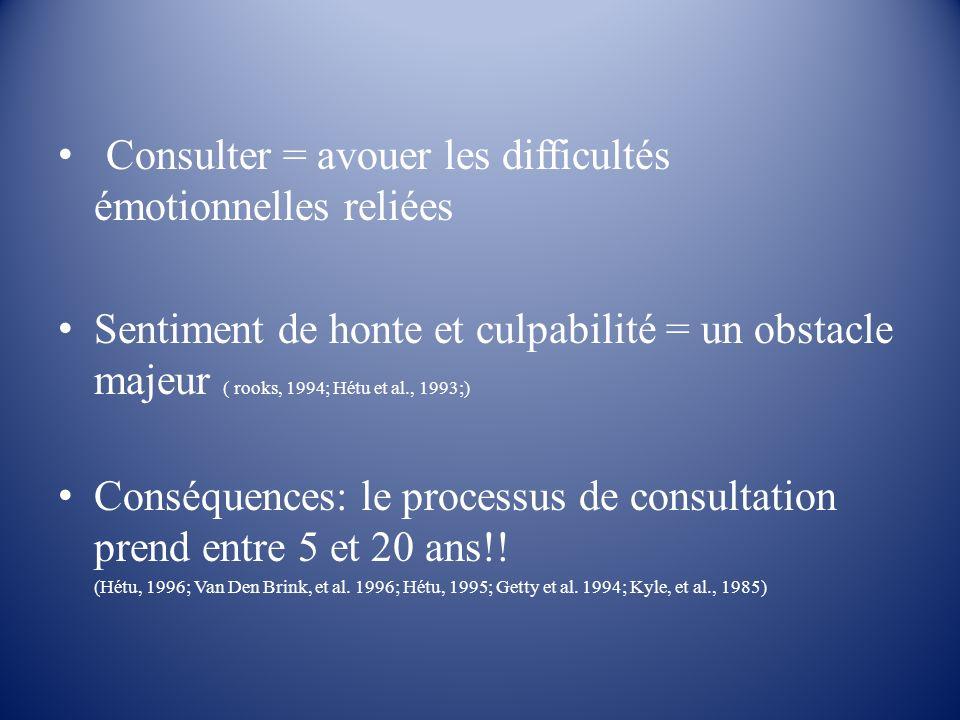 Consulter = avouer les difficultés émotionnelles reliées Sentiment de honte et culpabilité = un obstacle majeur ( rooks, 1994; Hétu et al., 1993;) Con