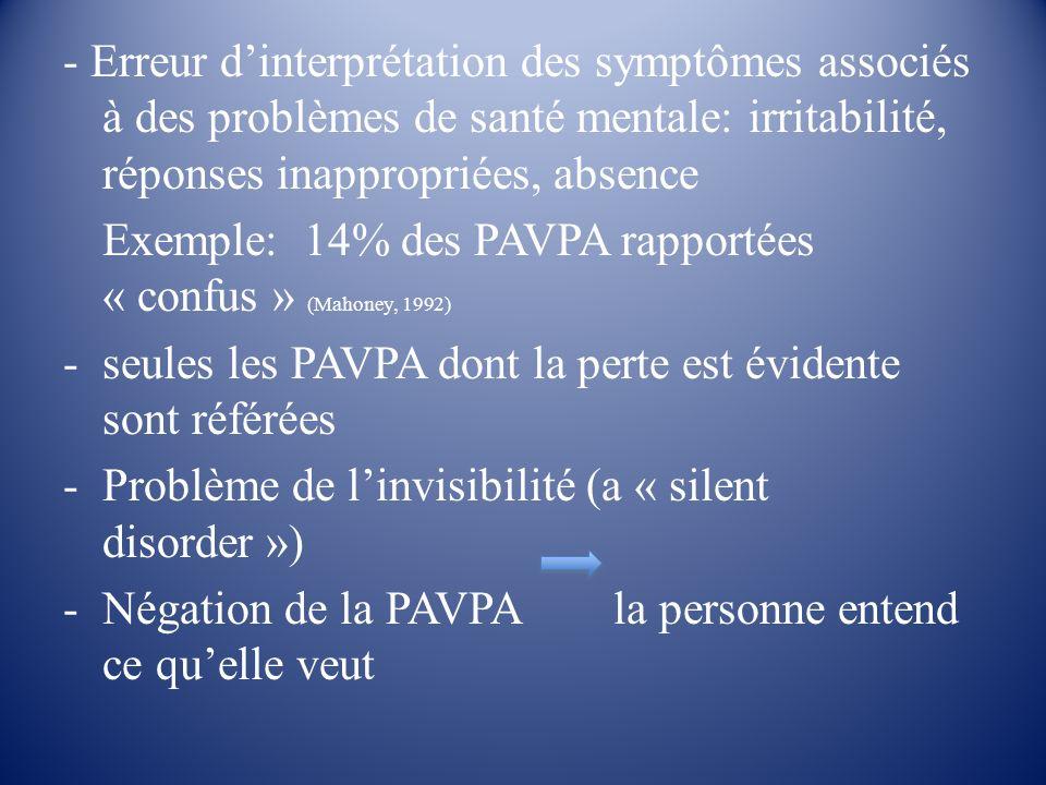 - Erreur dinterprétation des symptômes associés à des problèmes de santé mentale: irritabilité, réponses inappropriées, absence Exemple: 14% des PAVPA