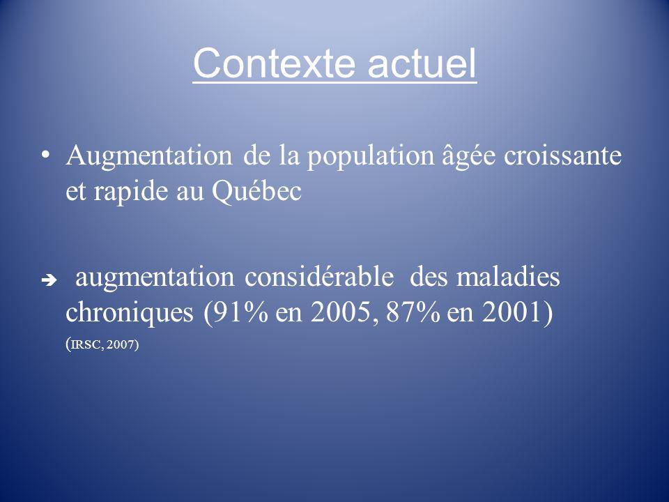 Contexte actuel Augmentation de la population âgée croissante et rapide au Québec augmentation considérable des maladies chroniques (91% en 2005, 87%