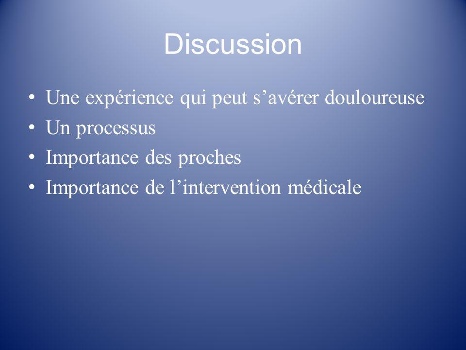 Discussion Une expérience qui peut savérer douloureuse Un processus Importance des proches Importance de lintervention médicale
