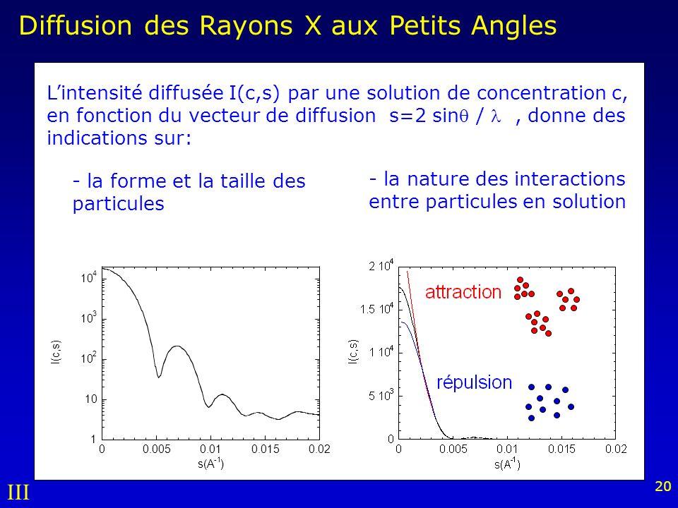 20 1 10 2 3 4 00.0050.010.0150.02 I(c,s) s(A ) Diffusion des Rayons X aux Petits Angles Lintensité diffusée I(c,s) par une solution de concentration c, en fonction du vecteur de diffusion s=2 sin /, donne des indications sur: - la nature des interactions entre particules en solution - la forme et la taille des particules III