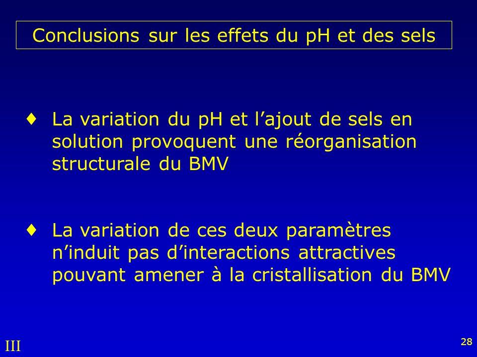 28 Conclusions sur les effets du pH et des sels La variation du pH et lajout de sels en solution provoquent une réorganisation structurale du BMV La variation de ces deux paramètres ninduit pas dinteractions attractives pouvant amener à la cristallisation du BMV III