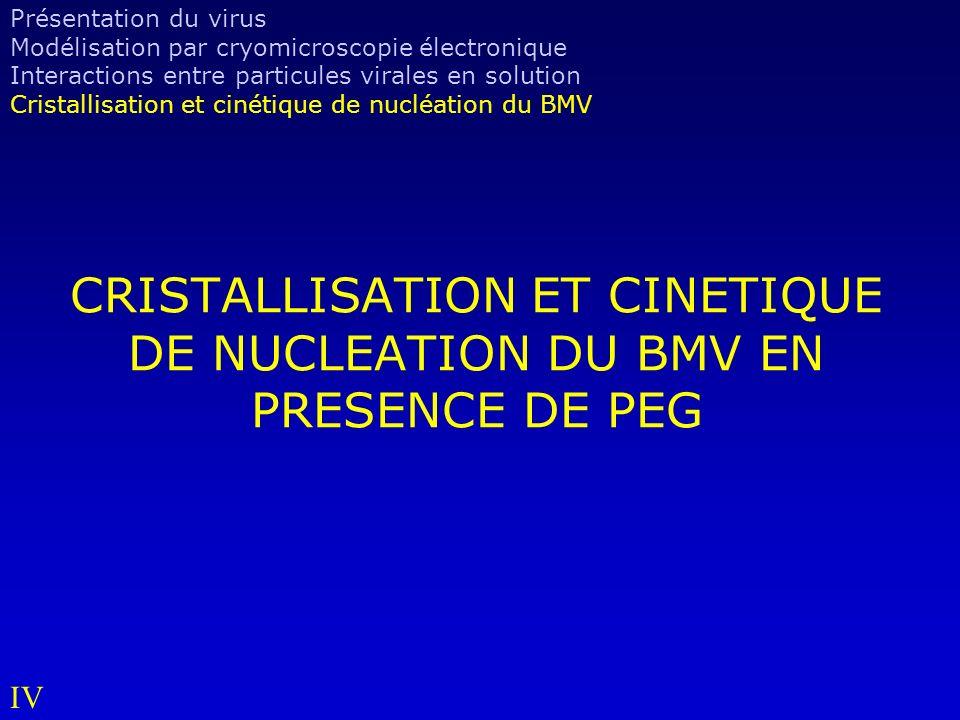 CRISTALLISATION ET CINETIQUE DE NUCLEATION DU BMV EN PRESENCE DE PEG Présentation du virus Modélisation par cryomicroscopie électronique Interactions entre particules virales en solution Cristallisation et cinétique de nucléation du BMV IV