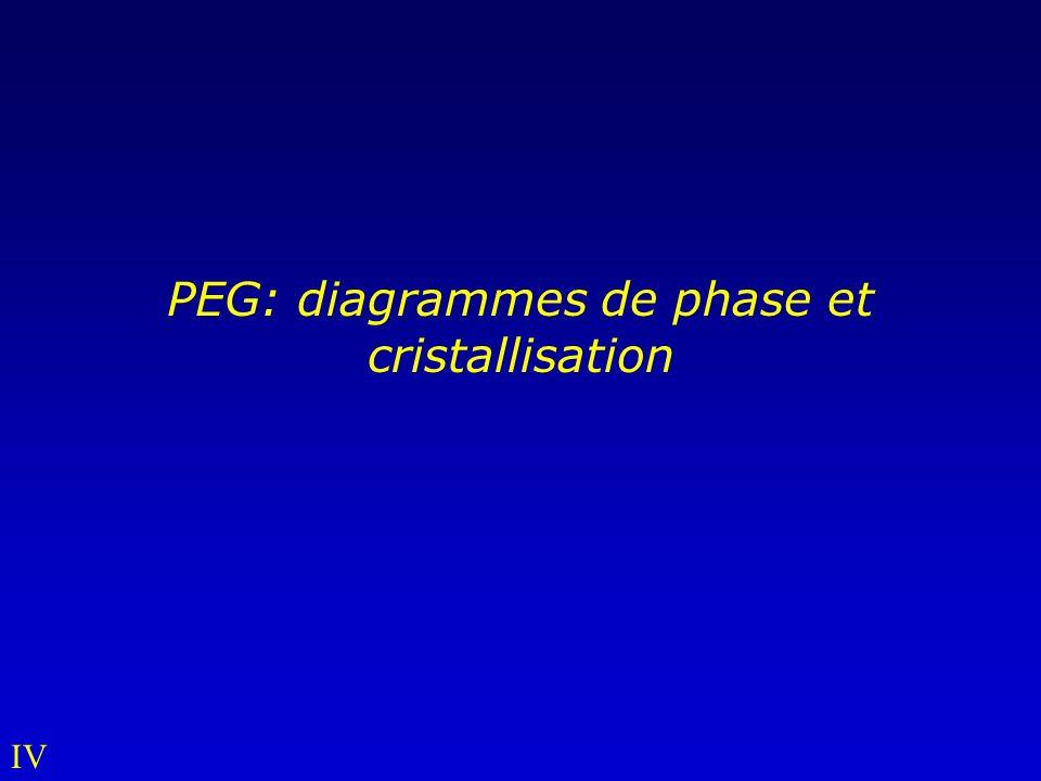 PEG: diagrammes de phase et cristallisation IV