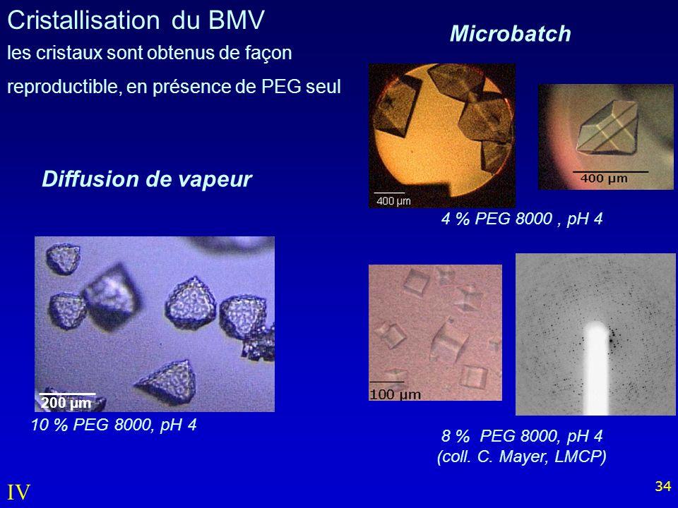 34 10 % PEG 8000, pH 4 200 µm Diffusion de vapeur Microbatch Cristallisation du BMV 4 % PEG 8000, pH 4 8 % PEG 8000, pH 4 (coll.