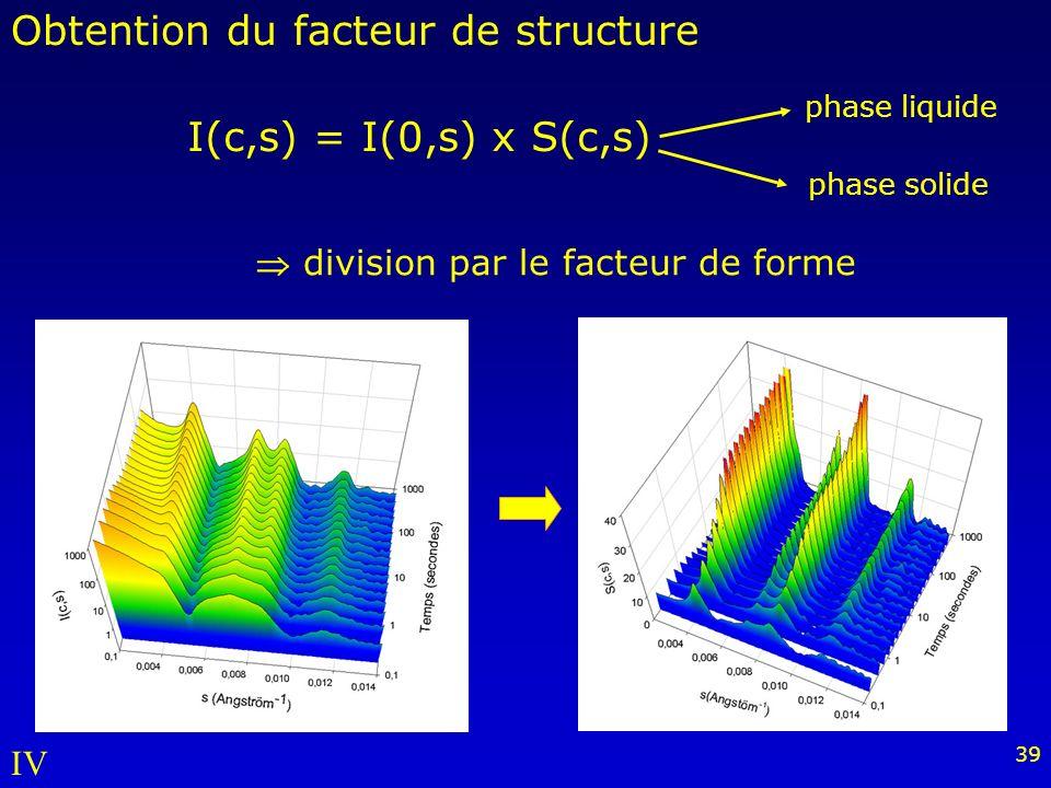 39 I(c,s) = I(0,s) x S(c,s) division par le facteur de forme phase liquide phase solide Obtention du facteur de structure IV