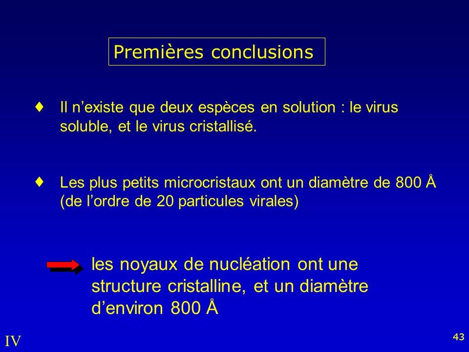 43 Il nexiste que deux espèces en solution : le virus soluble, et le virus cristallisé.