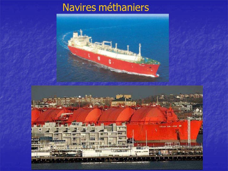 Navires méthaniers