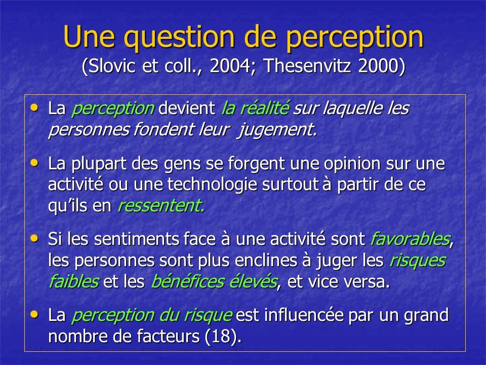 Une question de perception (Slovic et coll., 2004; Thesenvitz 2000) La perception devient la réalité sur laquelle les personnes fondent leur jugement.