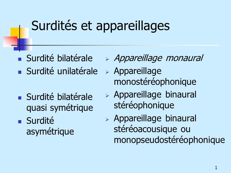 Surdités et appareillages Surdité bilatérale Surdité unilatérale Surdité bilatérale quasi symétrique Surdité asymétrique Appareillage monaural Apparei