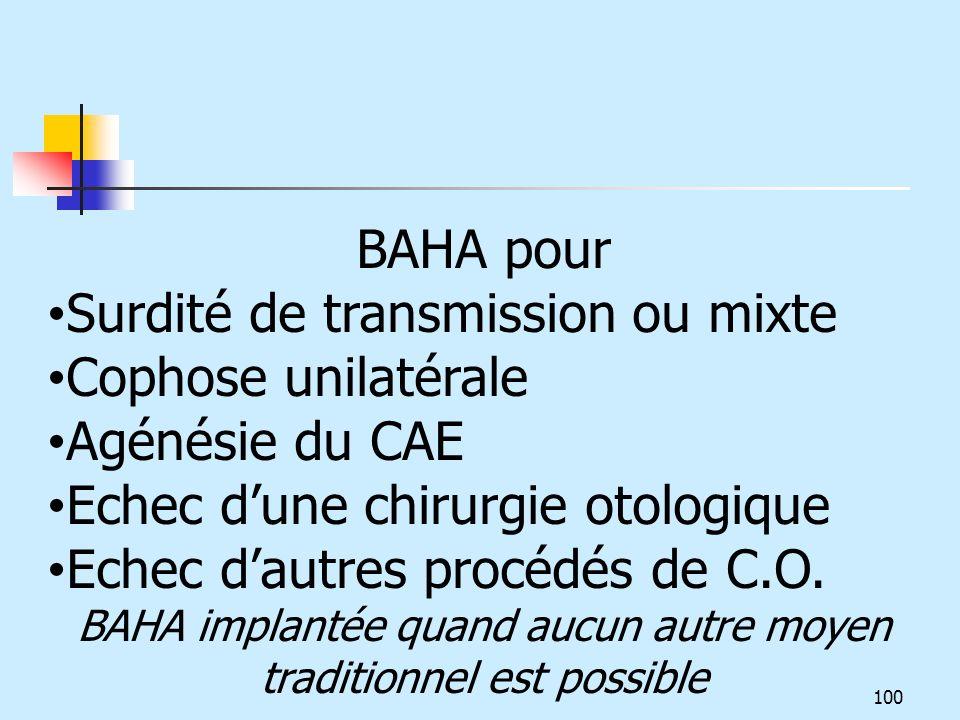 BAHA pour Surdité de transmission ou mixte Cophose unilatérale Agénésie du CAE Echec dune chirurgie otologique Echec dautres procédés de C.O. BAHA imp
