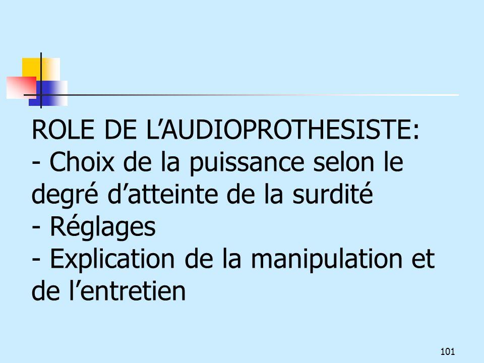 ROLE DE LAUDIOPROTHESISTE: - Choix de la puissance selon le degré datteinte de la surdité - Réglages - Explication de la manipulation et de lentretien