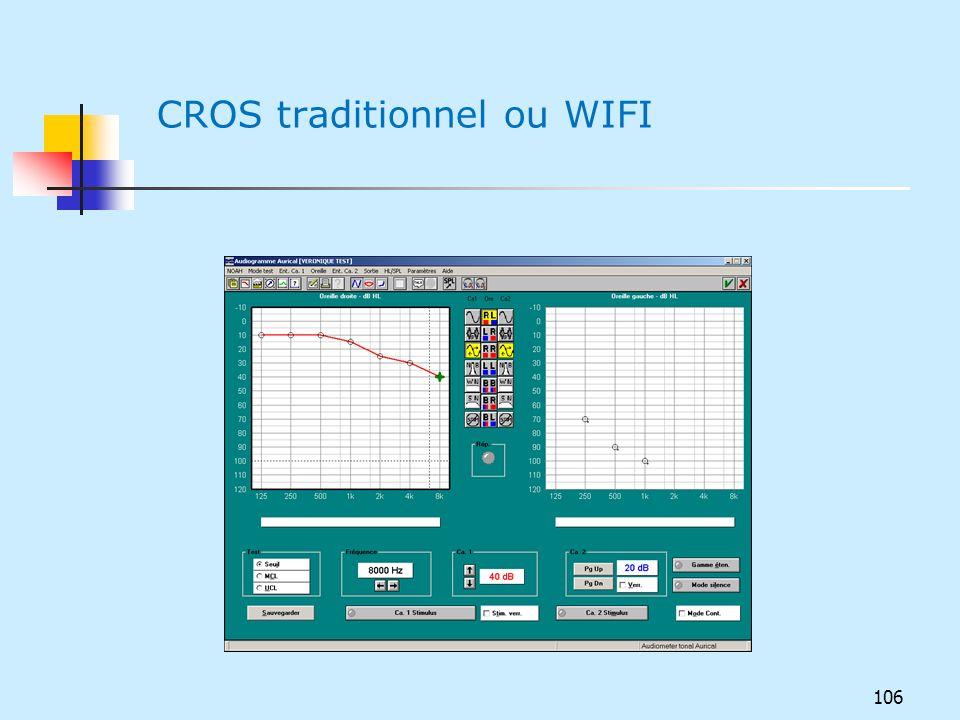 CROS traditionnel ou WIFI 106