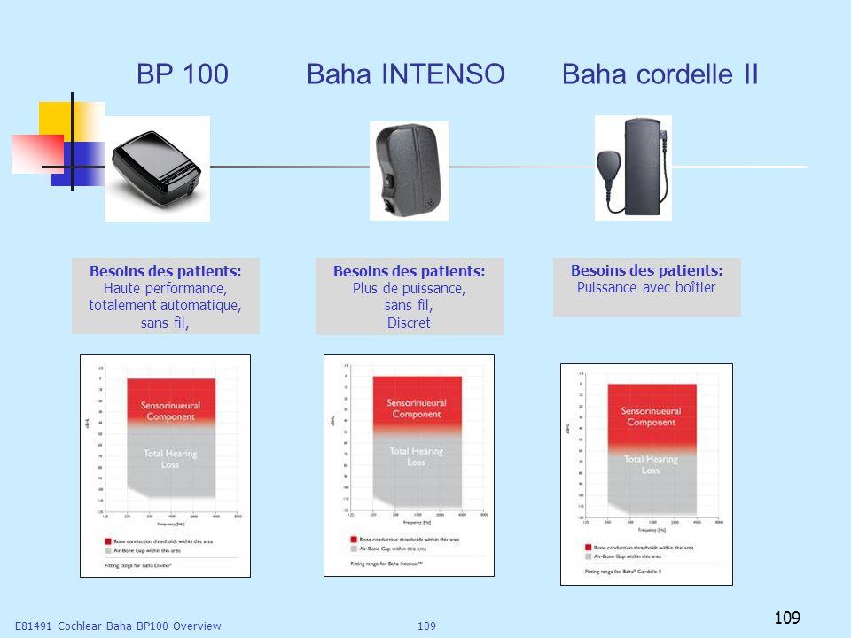 BP 100Baha INTENSOBaha cordelle II Besoins des patients: Haute performance, totalement automatique, sans fil, Besoins des patients: Plus de puissance,