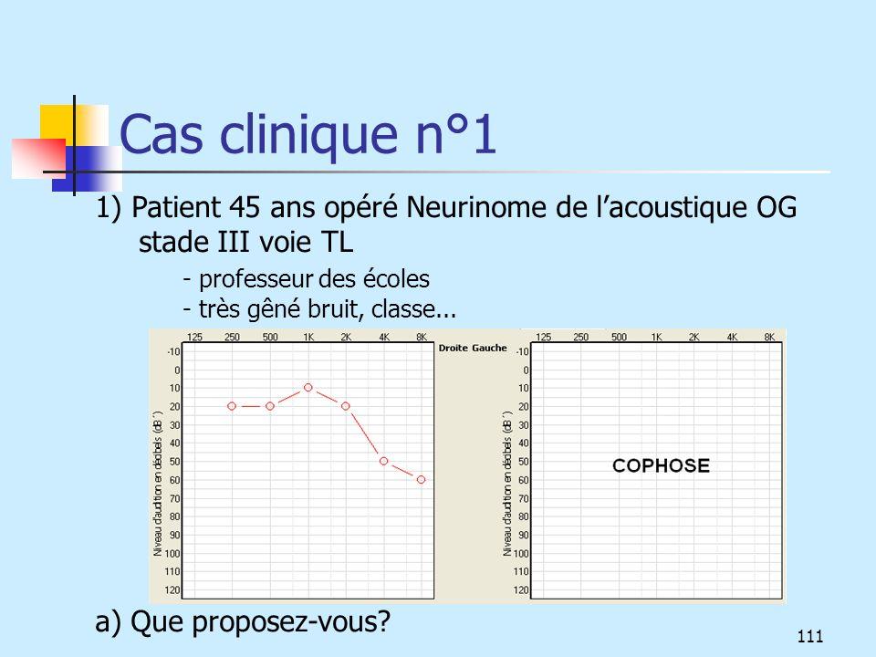 Cas clinique n°1 1) Patient 45 ans opéré Neurinome de lacoustique OG stade III voie TL - professeur des écoles - très gêné bruit, classe... a) Que pro