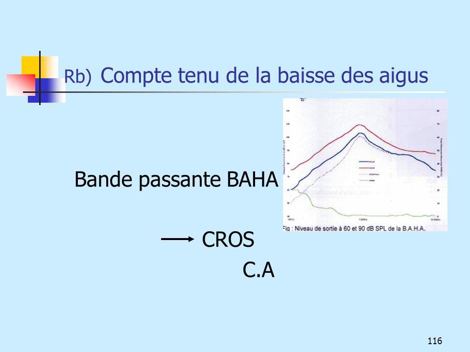 Rb) Compte tenu de la baisse des aigus Bande passante BAHA CROS C.A 116