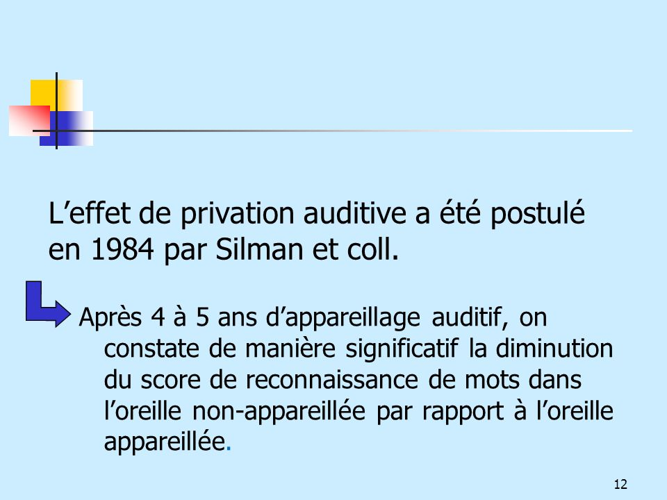 Leffet de privation auditive a été postulé en 1984 par Silman et coll. Après 4 à 5 ans dappareillage auditif, on constate de manière significatif la d