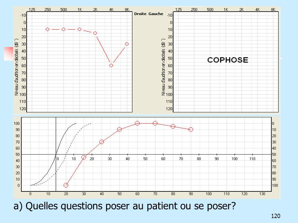 a) Quelles questions poser au patient ou se poser? 120