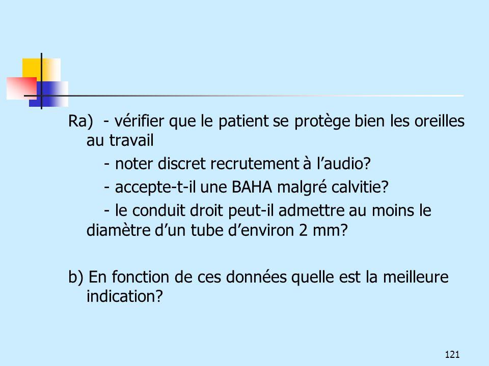 Ra) - vérifier que le patient se protège bien les oreilles au travail - noter discret recrutement à laudio? - accepte-t-il une BAHA malgré calvitie? -