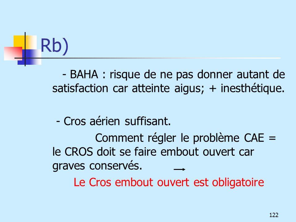 Rb) - BAHA : risque de ne pas donner autant de satisfaction car atteinte aigus; + inesthétique. - Cros aérien suffisant. Comment régler le problème CA