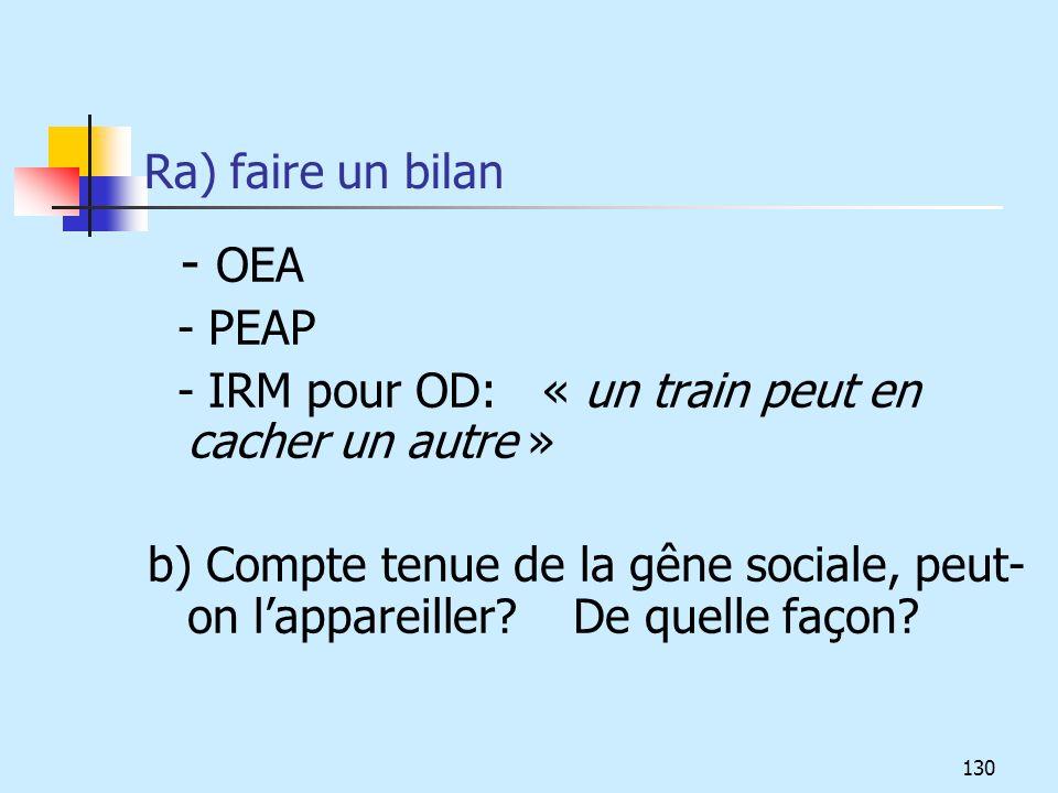 Ra) faire un bilan - OEA - PEAP - IRM pour OD: « un train peut en cacher un autre » b) Compte tenue de la gêne sociale, peut- on lappareiller? De quel