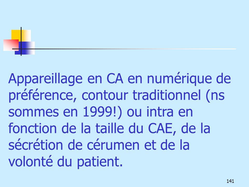 141 Appareillage en CA en numérique de préférence, contour traditionnel (ns sommes en 1999!) ou intra en fonction de la taille du CAE, de la sécrétion