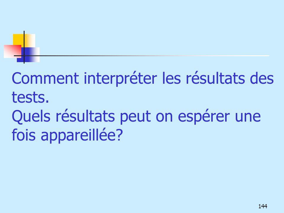 144 Comment interpréter les résultats des tests. Quels résultats peut on espérer une fois appareillée?