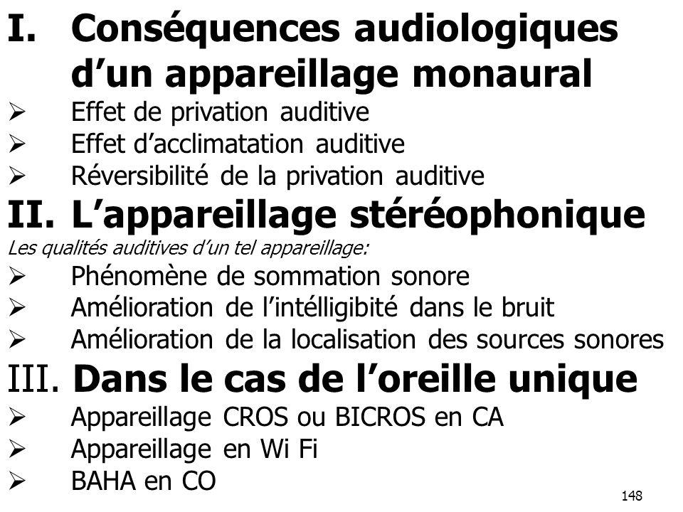 I.Conséquences audiologiques dun appareillage monaural Effet de privation auditive Effet dacclimatation auditive Réversibilité de la privation auditiv