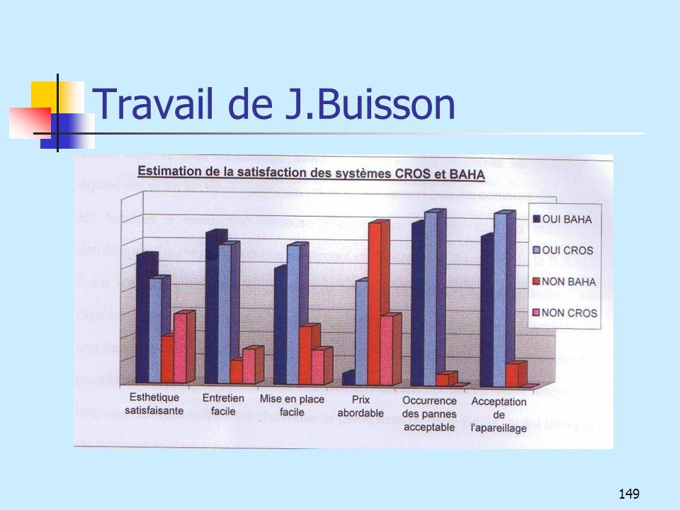 Travail de J.Buisson 149