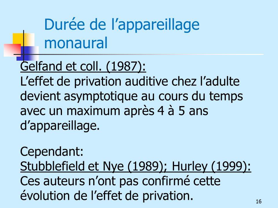 Gelfand et coll. (1987): Leffet de privation auditive chez ladulte devient asymptotique au cours du temps avec un maximum après 4 à 5 ans dappareillag