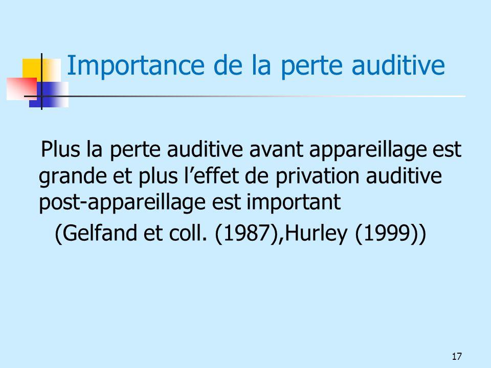 Importance de la perte auditive Plus la perte auditive avant appareillage est grande et plus leffet de privation auditive post-appareillage est import