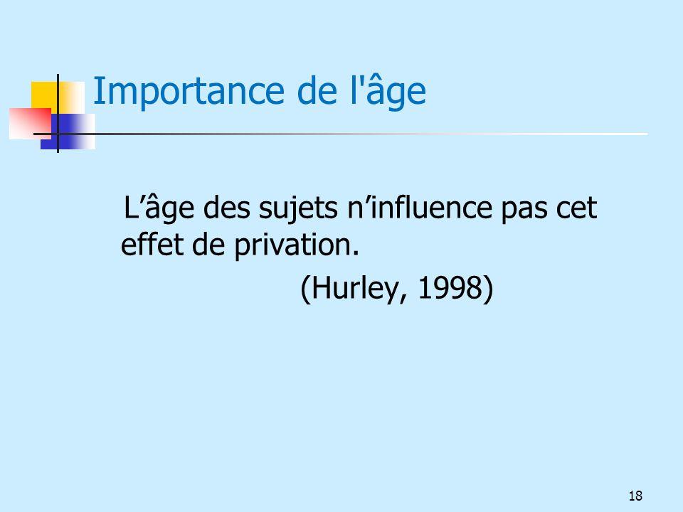 Importance de l'âge Lâge des sujets ninfluence pas cet effet de privation. (Hurley, 1998) 18
