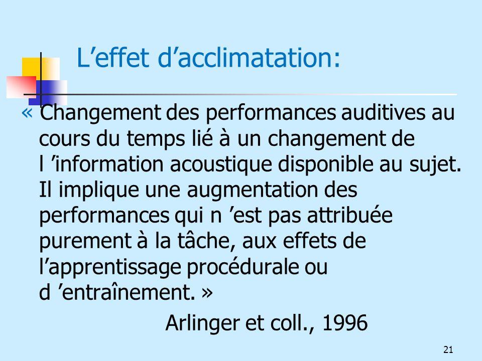 Leffet dacclimatation: « Changement des performances auditives au cours du temps lié à un changement de l information acoustique disponible au sujet.