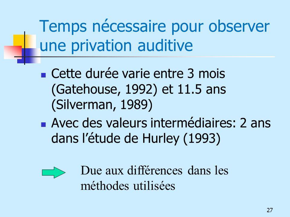 Temps nécessaire pour observer une privation auditive Cette durée varie entre 3 mois (Gatehouse, 1992) et 11.5 ans (Silverman, 1989) Avec des valeurs
